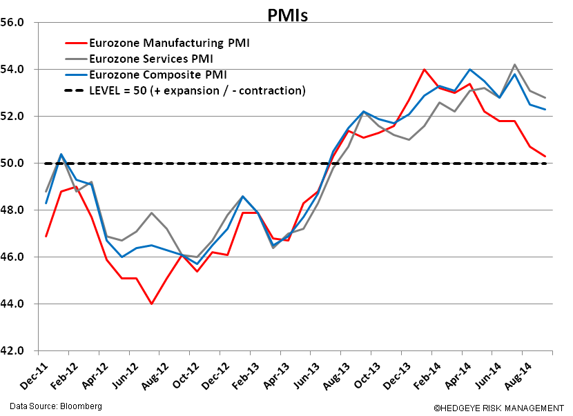 Expect Euro Doves Tomorrow - zzz. eurozone pmi manu