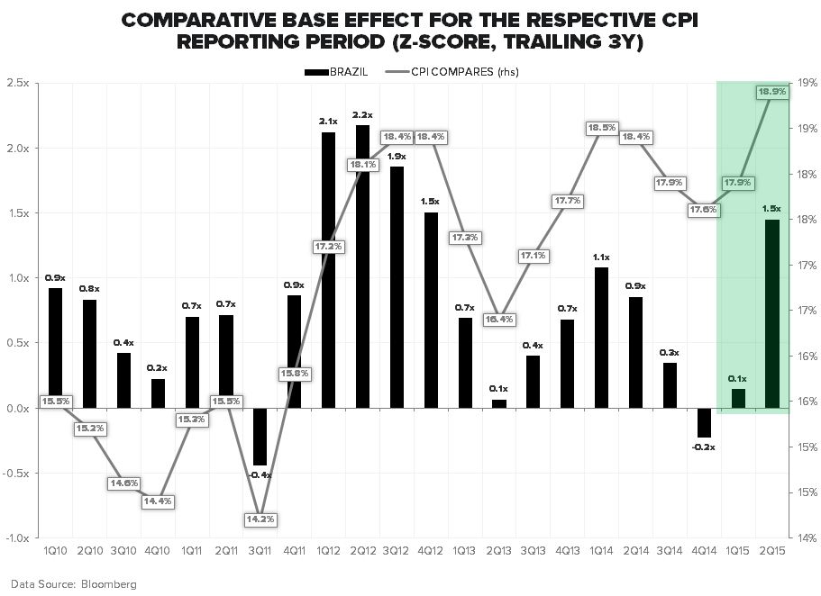 BRAZIL: WHAT A FREAKING DISASTER… - CPI COMPS
