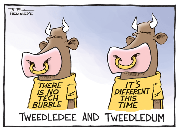 The Best of This Week From Hedgeye - techbubble itsdifferentthistime 9.30.14