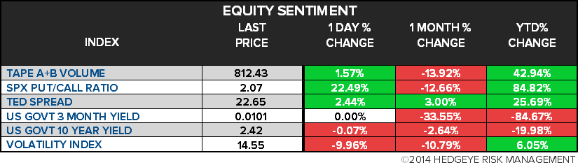 THE HEDGEYE DAILY OUTLOOK - 10A