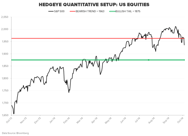 THE MARKET THINKS WE'RE IN #QUAD4… DO YOU? - SPX