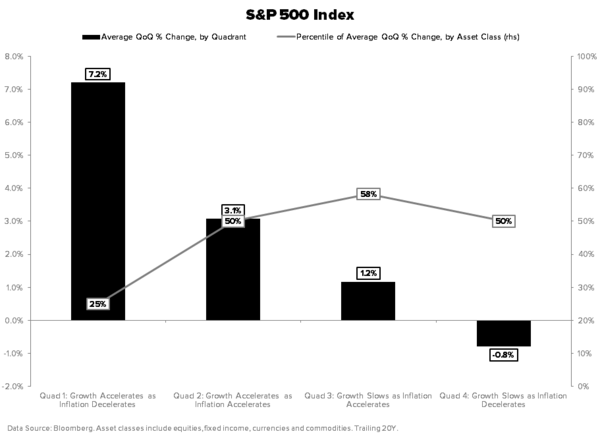THE MARKET THINKS WE'RE IN #QUAD4… DO YOU? - SPX GIP