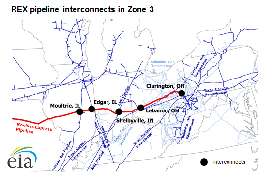 Increase in Shale Gas Production Meets Transportation Capacity Constraints - REX Pipeline Zone 3