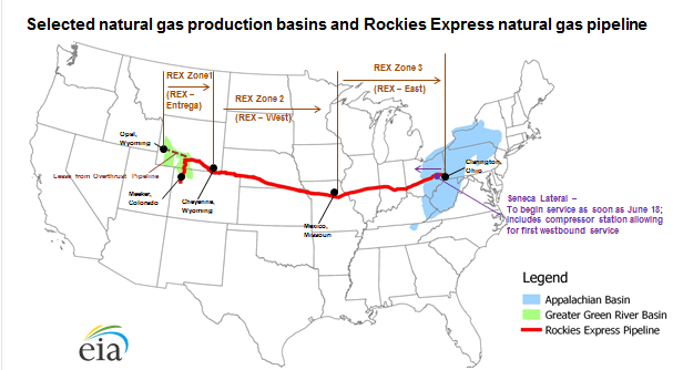 Increase in Shale Gas Production Meets Transportation Capacity Constraints - chart REX Pipeline