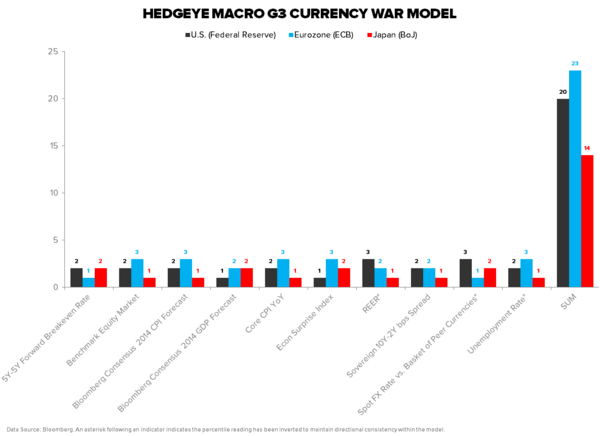 QUANTIFYING THE CURRENCY WAR AND THE SLOWDOWN IN GLOBAL GROWTH - CURRENCY WAR MODEL