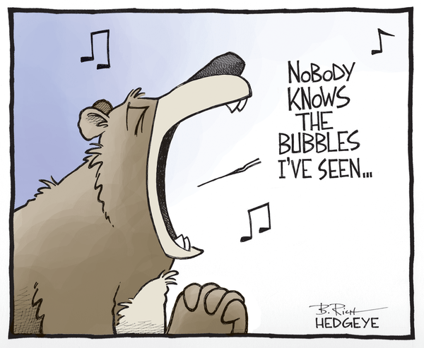 Investing Ideas Newsletter     - Bear bubbles song 10.6.14