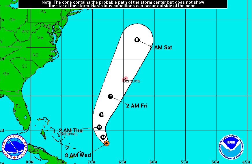 LEISURE LETTER (10/15/2014) - hurricane bermuda