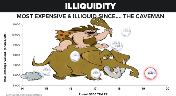The Best of This Week From Hedgeye - COD 10.14.14