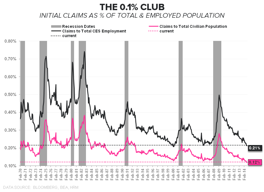 INITIAL CLAIMS: PEAKS ARE PROCESSES - 0.1  Club