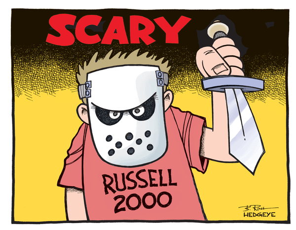 Cartoon of the Day: No Russell Muscle - Russell 2000 cartoon 10.20.2014