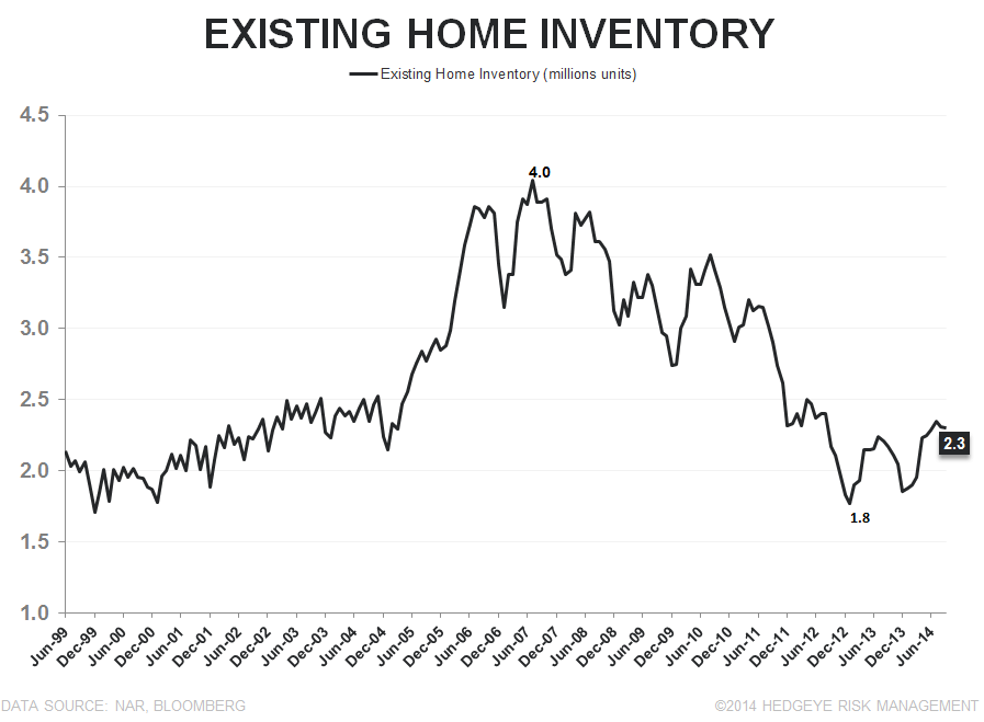 WATT YOU SHOULD REALLY TAKE AWAY FROM YESTERDAY'S ANNOUNCEMENT - ehs inventory long term