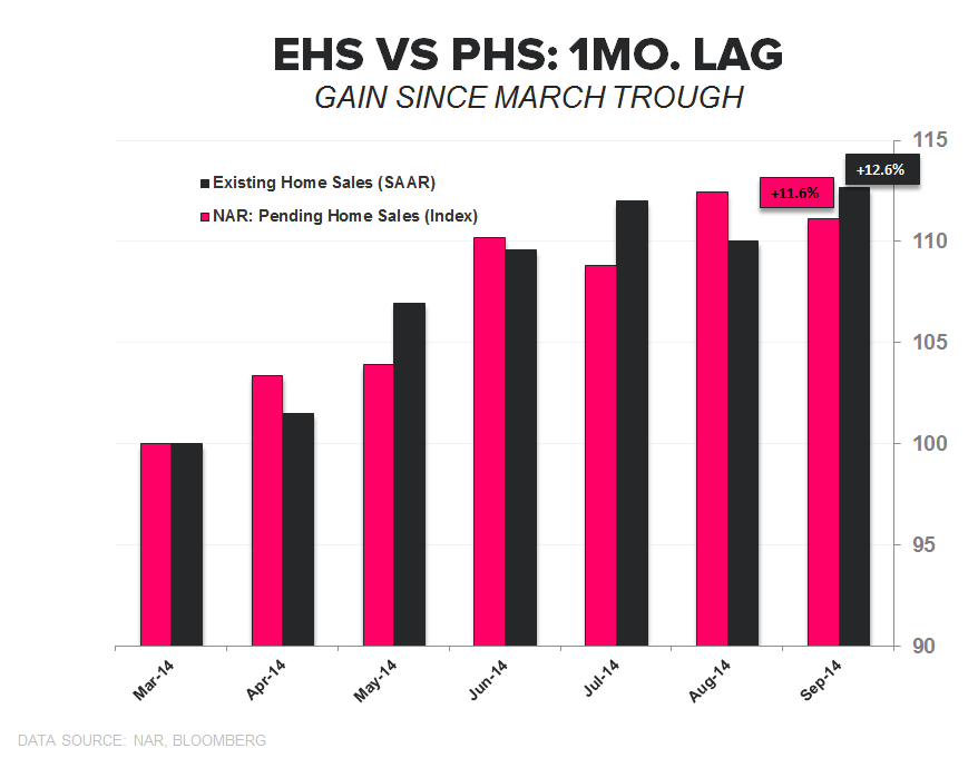WATT YOU SHOULD REALLY TAKE AWAY FROM YESTERDAY'S ANNOUNCEMENT - ehs vs phs