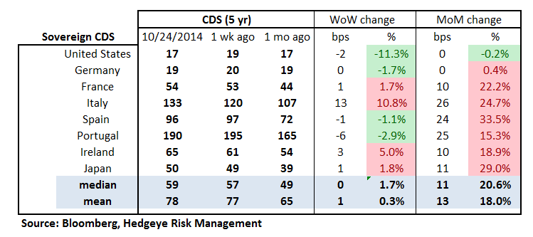 MONDAY MORNING RISK MONITOR: BALANCED - 18
