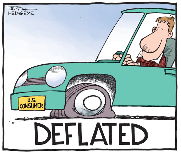 Cartoon of the Day: #ConsumerSlowing - Deflation cartoon