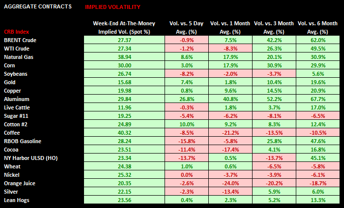 Commodities: Weekly Quant - chart6 vol