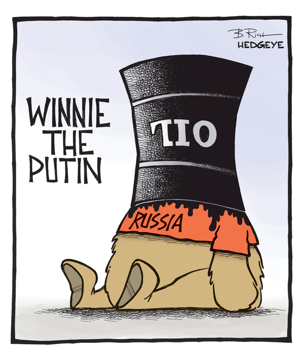 Cartoon of the Day: Winnie the Putin - Oil cartoon 11.03.2014