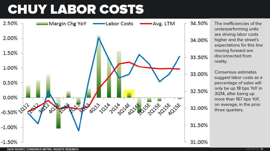 labor cost advanted Addressing the challenge of china's labor cost advantages by m dana baldwin, senior consultant, cssp, inc let's start by stating the obvious: china has a considerable advantage in producing many goods because of its low cost of labor.