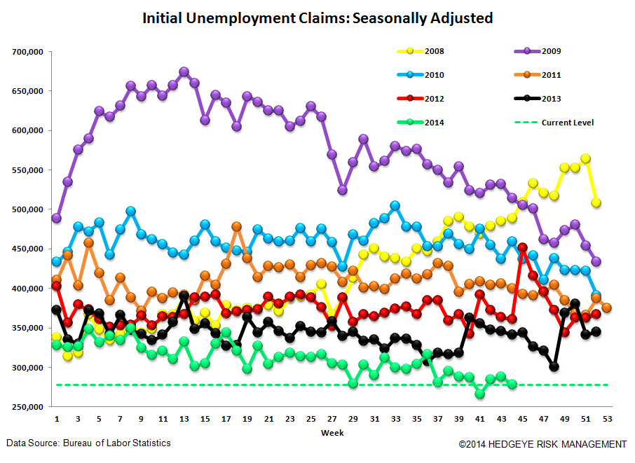 CLAIMS QUICK READ & THOUGHTS AHEAD OF NFP - 4