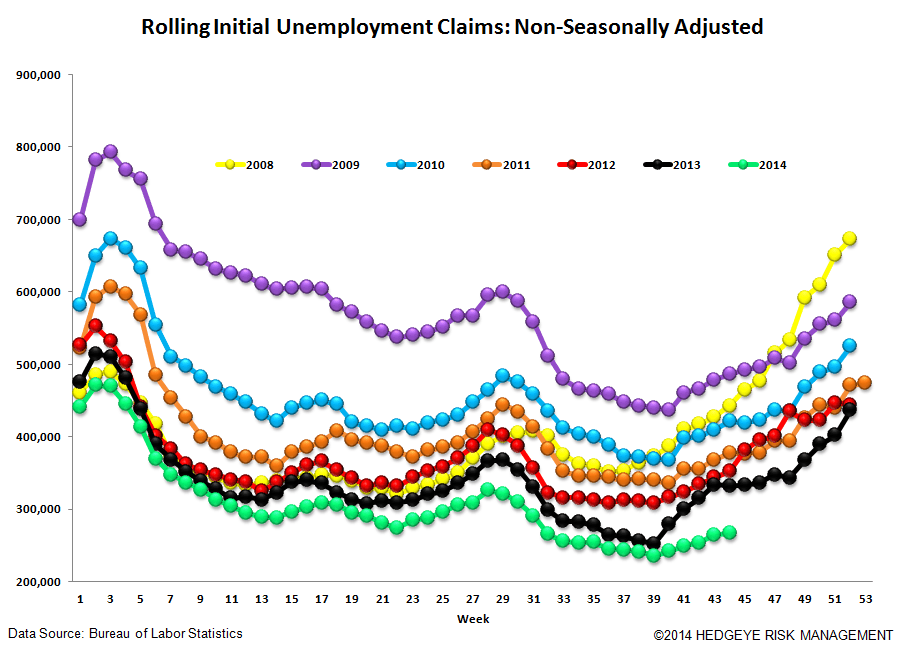 CLAIMS QUICK READ & THOUGHTS AHEAD OF NFP - 6