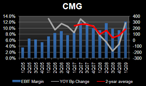 CMG:  A CLASSIC PATTERN DEVELOPS! - cmgpod2