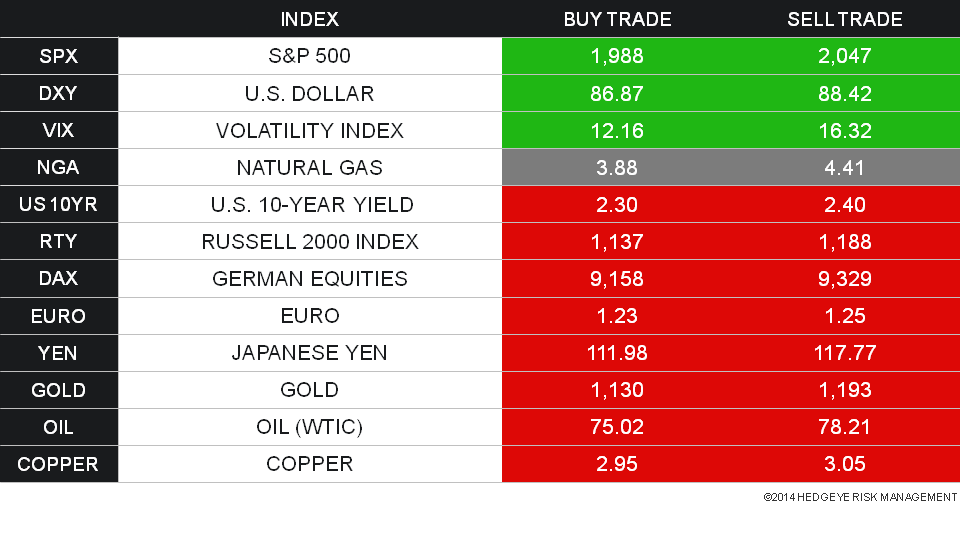 Daily Trading Ranges, Refreshed [Unlocked]   - Slide1