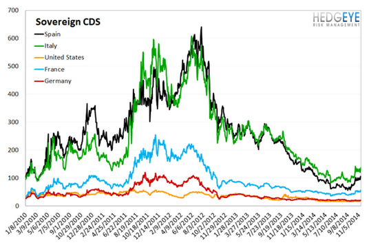 European Banking Monitor: Widening in Sovereign Swaps - chart4 sovereign CDS