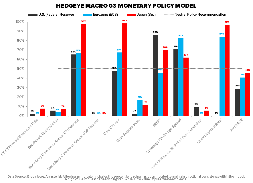 THE HEDGEYE MACRO PLAYBOOK - QE1 Announcement 11 25 08
