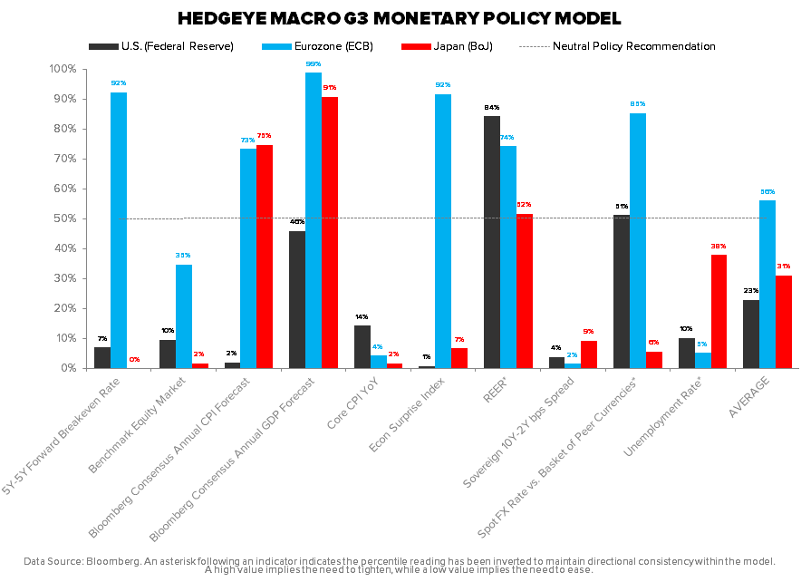 THE HEDGEYE MACRO PLAYBOOK - QE2 Jackson Hole 8 27 10