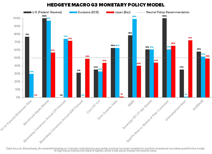 THE HEDGEYE MACRO PLAYBOOK - QE3 Announcement 9 13 12