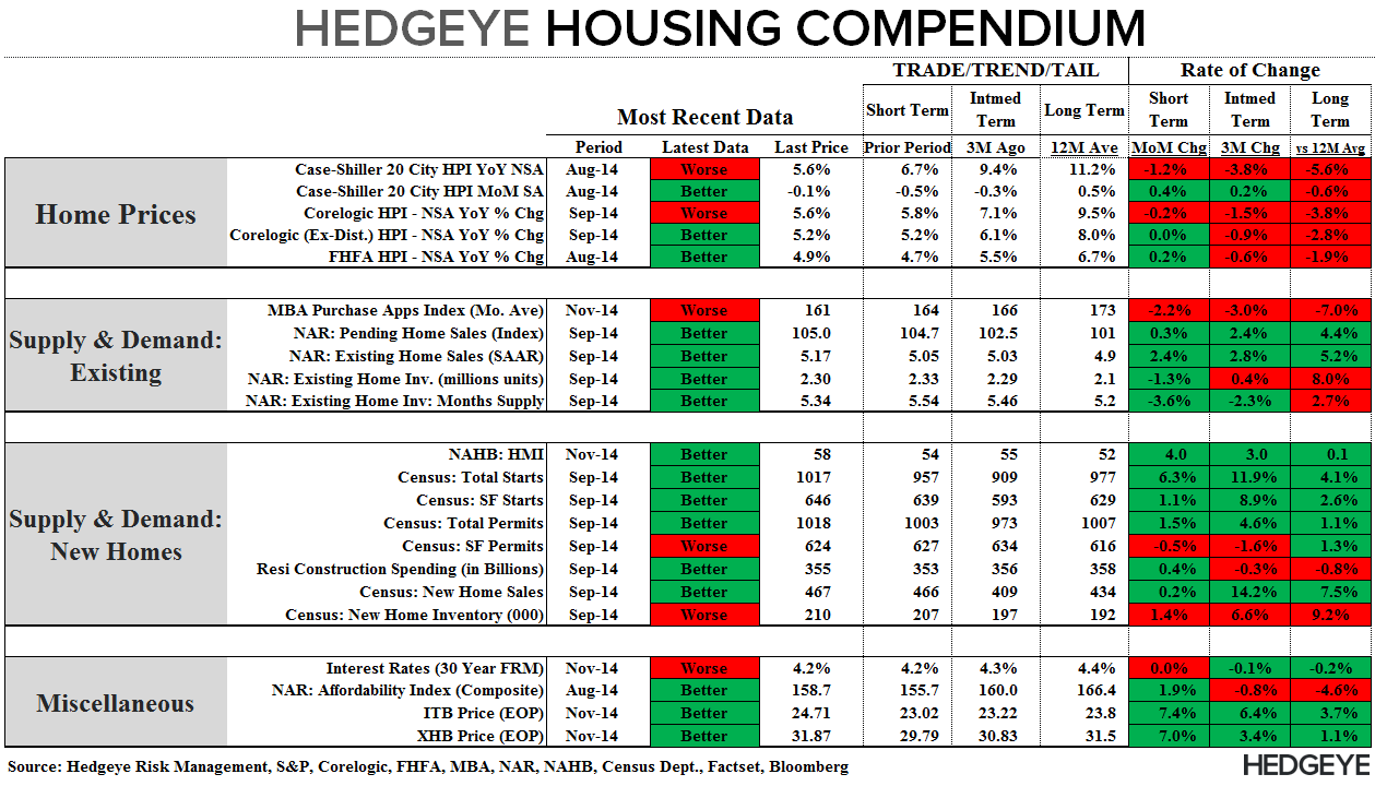 NAHB - HOUSING BEGINS TO TURN THE CORNER - Compendium 111814