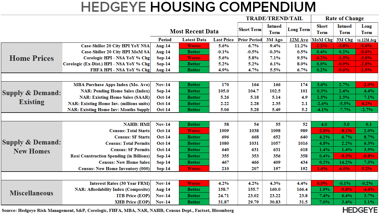 EXISTING HOME SALES – EMERGENT MOJO, DAY 3 - Compendium 112014