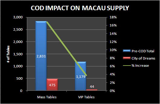 COD MAY CAUSE SOME MASS(IVE) PAIN - COD impact