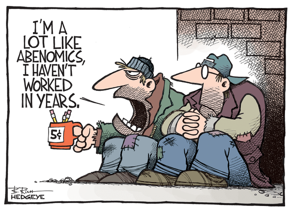 The Best of This Week From Hedgeye - Abenomics 11.17.14