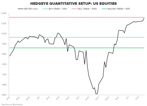 The Best of This Week From Hedgeye - COD 11.19.14 spy