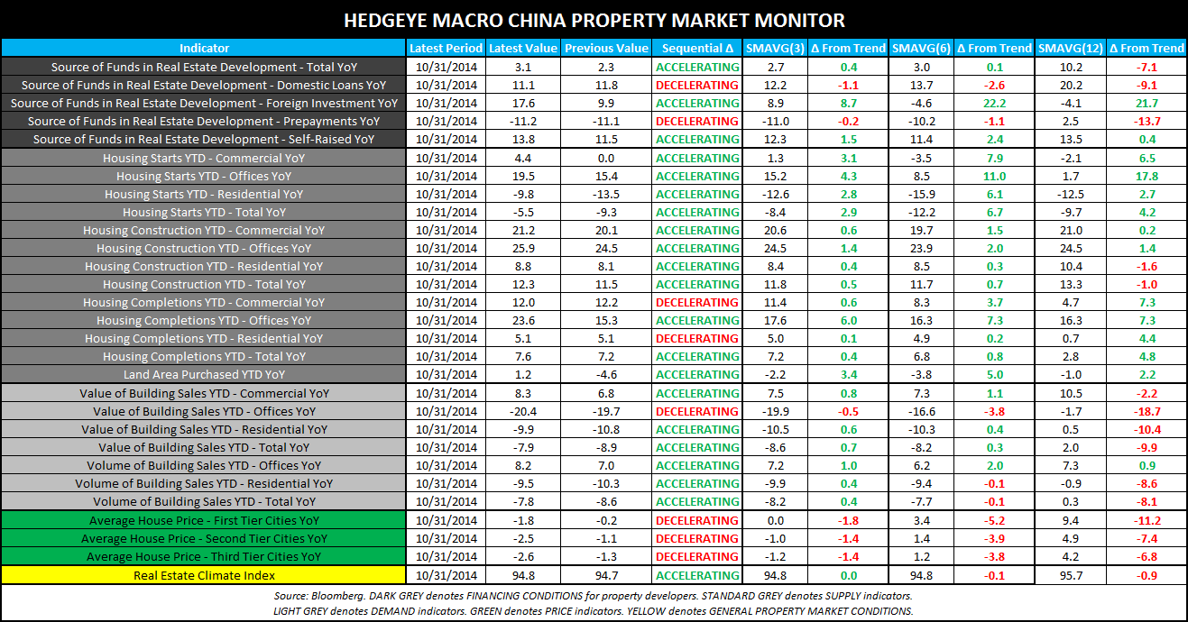 CHINA: WHY DID THE PBOC CUT? WILL IT EVEN MATTER? - CHINA Property Market Monitor