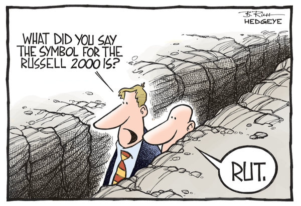 Cartoon of the Day: R-U-T - Russell 2000 cartoon 11.24.2014
