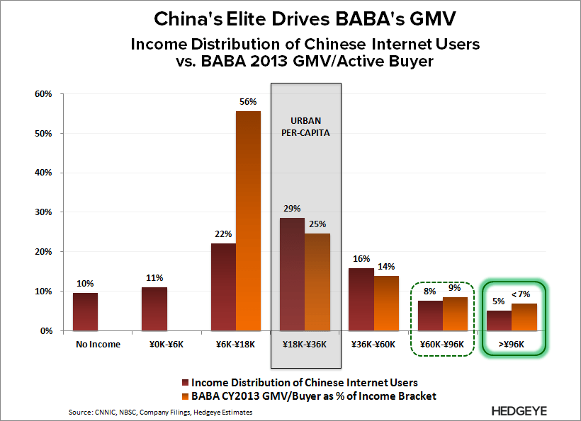 BABA: What the Street is Missing - BABA   China s Elite