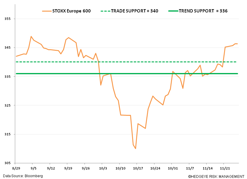 QE Conundrums – Draghi's Misguided Intervention? - vv. stoxx600
