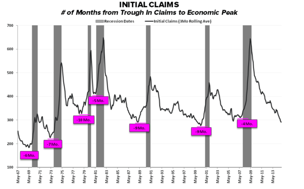 COLD TURKEY:  4Q Starts With a Dud - Claims Cycle