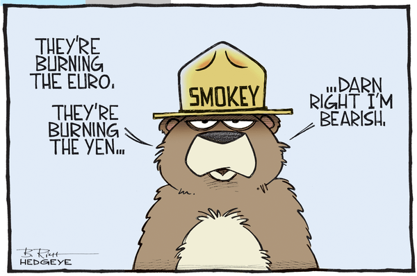 Cartoon of the Day: It's Getting Smokey - Bearish cartoon 11.26.2014