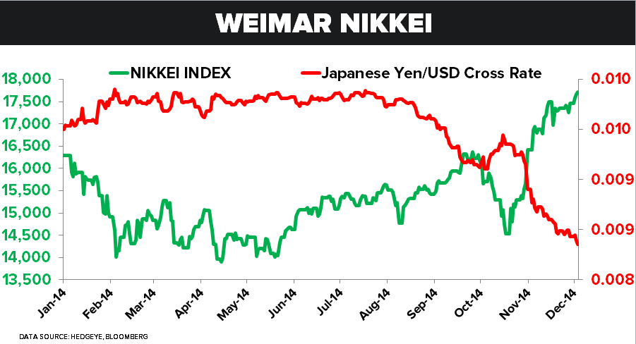 If There Was A Spot To Play For A Short-Term Reversal In Japan... - weimarnikkei