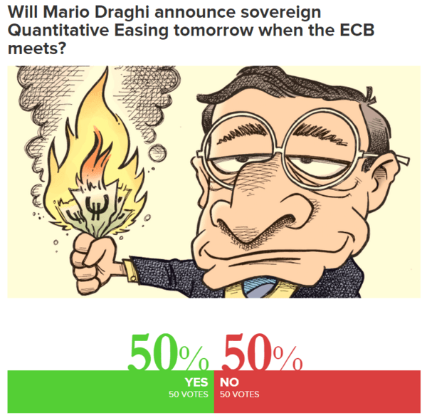 Will Draghi Deliver the Drugs Tomorrow? - yy. poll