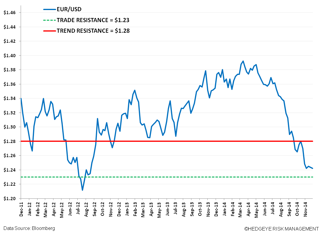Will Draghi Deliver the Drugs Tomorrow? - yy  EUR USD