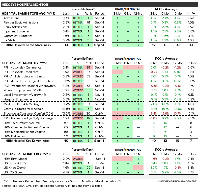 Investing Ideas Newsletter - 2014 12 05 HRM Hospital Monitor