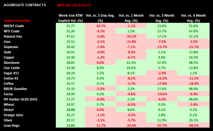 Commodities: Weekly Quant - chart7 volatility