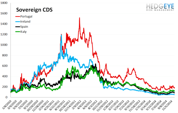 European Banking Monitor: Continued Divergence in Russian Swaps - chart3 sovereign CDS