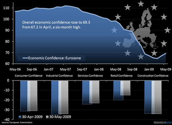 German Unemployment Improves on Mixed European Backdrop - euroconf