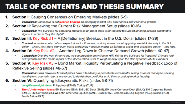 REPLAY PODCAST & SLIDES | #EmergingOutflows Round II: This Time Is Actually Different - Thesis Summary