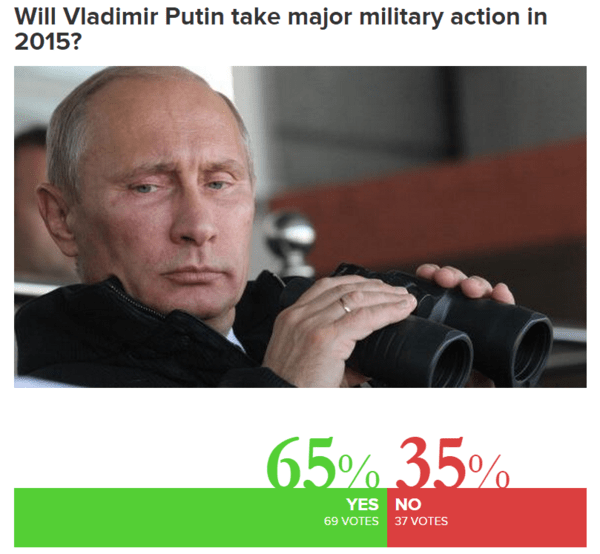 Moscow, We Have a Problem  - w. putin poll