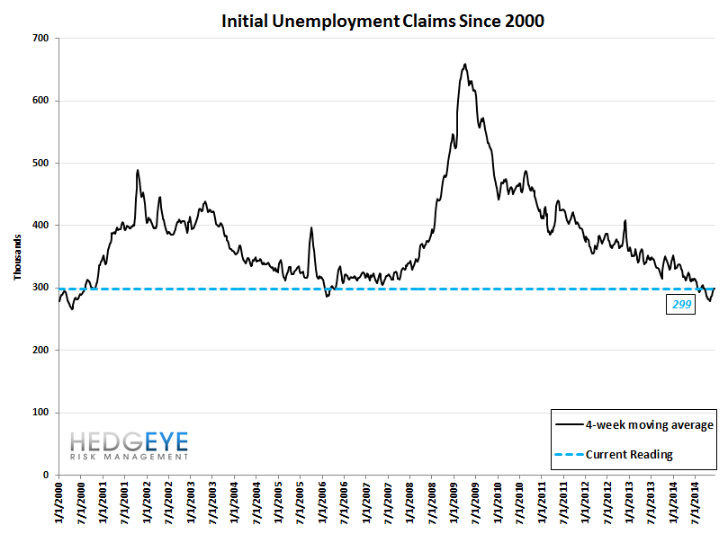 Jobless Claims: Watching the Energy States for Signs of Labor Market Deterioration - 10